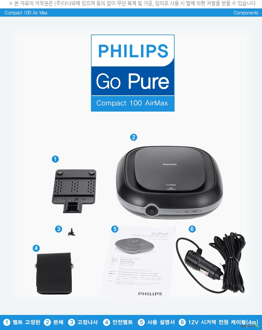 PHILIPS    GO PURE    Compact 100 AirMax    1.벨트 고정판    2.본체    3.고정나사    4.안전벨트    5.사용 설명서    6.12V 시거잭 전원 케이블(4M)
