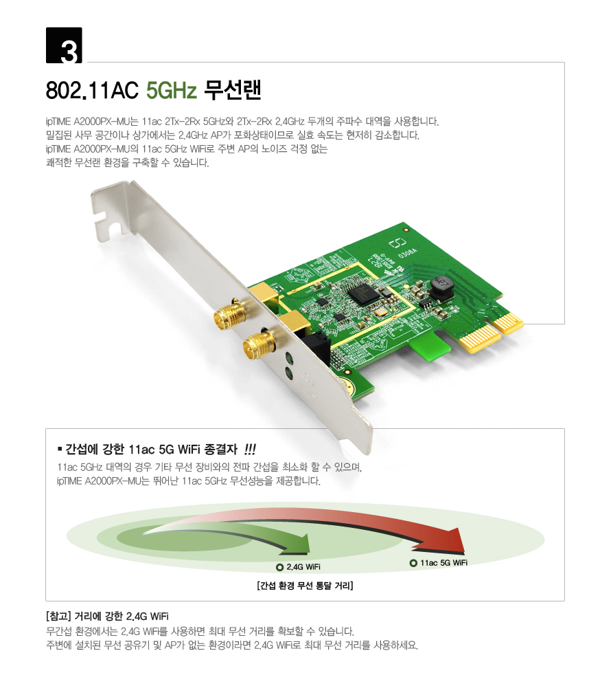 EFM ipTIME A2000PX-MU 무선랜카드