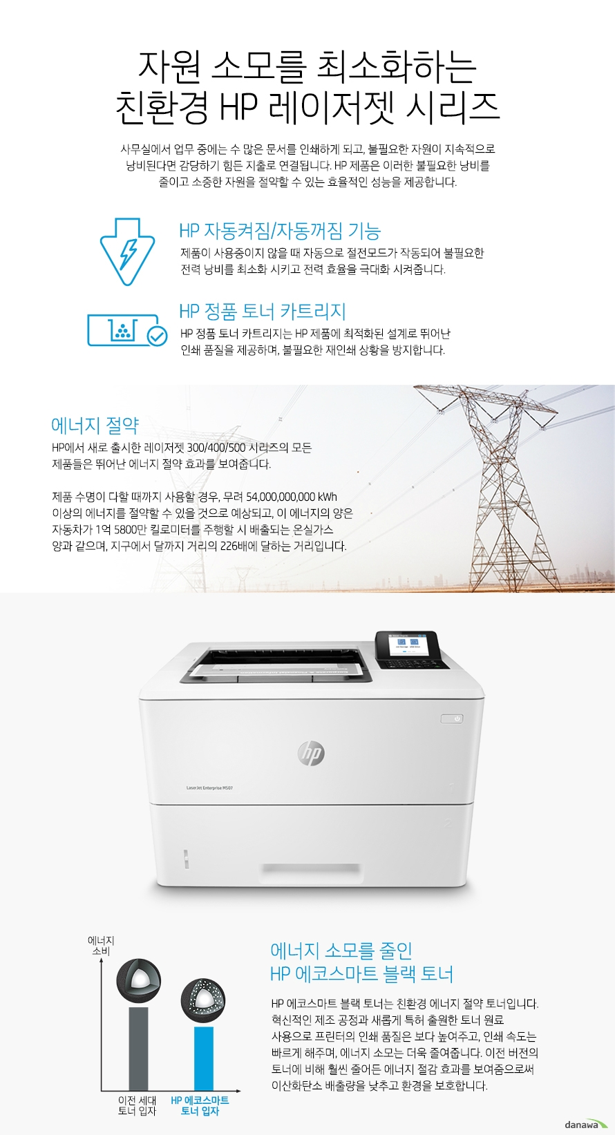 HP 레이저젯 엔터프라이즈 M507n (기본토너)
