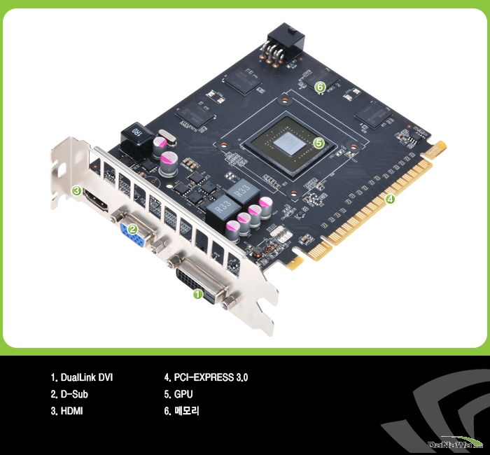 MTOP 지포스 GTX 650 D5 1GB 128BIT 프리미엄 온보드 각 명칭 설명 및 이미지
