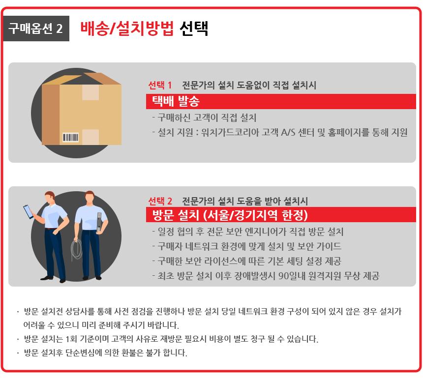 WatchGuard  FireBox T15 보안공유기(1-yr Basic Security Suite)