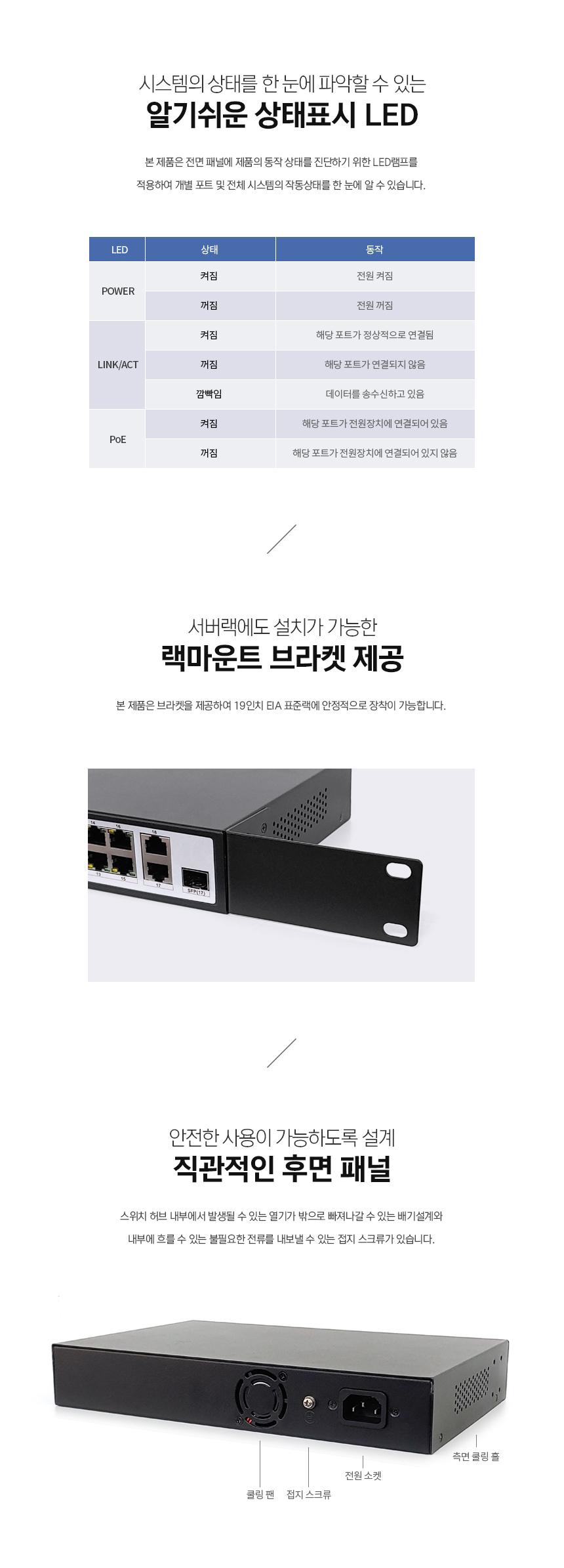 이지넷유비쿼터스 넥스트 NEXT-POE418SFP-GTP 스위치허브
