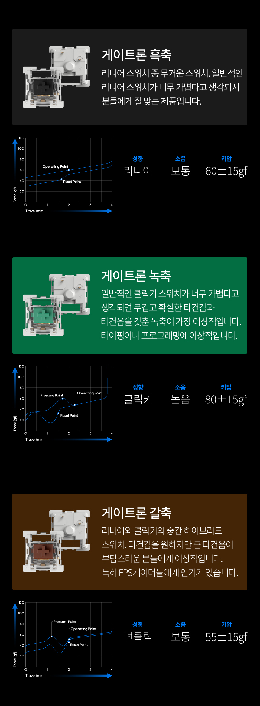 Pulsar 게이트론 스위치 110피스 (흑축)