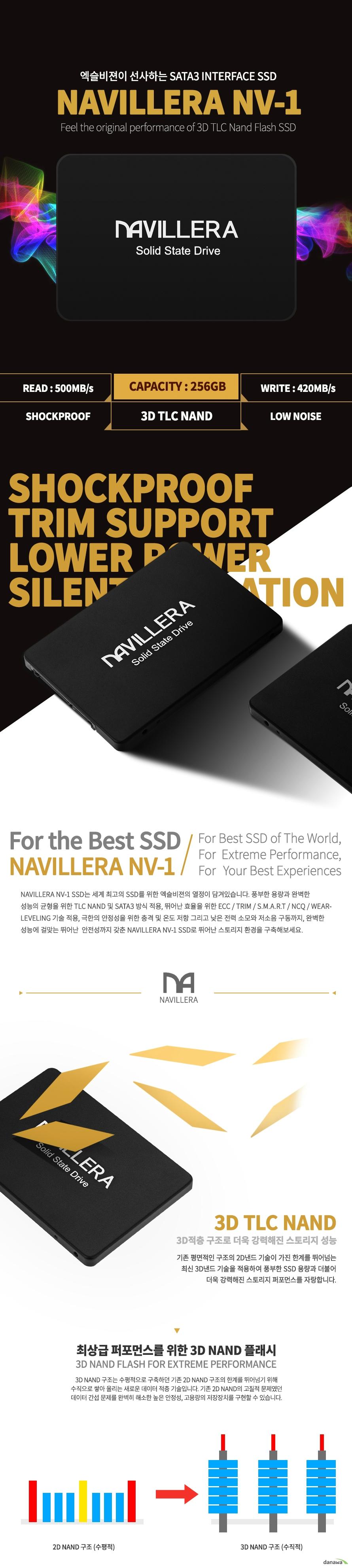 제품상세정보 제품모델 NAVILLERA NV-1 용량 256GB 인터페이스 SATA3(6Gb/s) 낸드 TLC NAND FLASH 컨트롤러 Yeestor YS908.XY 읽기/쓰기 MAX.READ : 500MB/s, MAX.WHITE : 420MB/s 환경온도 OPERATION:0℃~70℃, STORAGE:-40℃~85℃ 전압 DC5V 기술 TRIM/S.M.A.R.T/NCQ/ECC/WEAR-LEVELING 크기 100x70x7mm 무게 50g 보증기간 3년 kc인증 R-R-ABG-NV256G