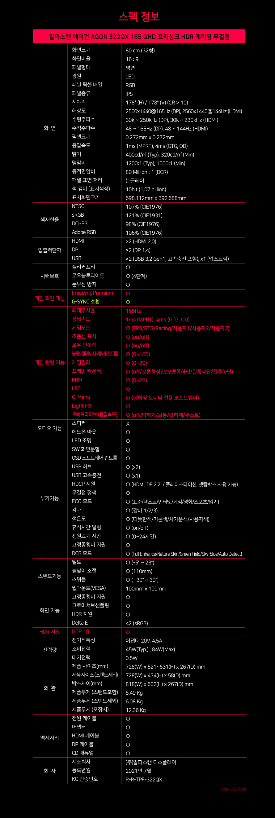 알파스캔 에이건 AGON 322QX 165 QHD 프리싱크 HDR 게이밍 무결점