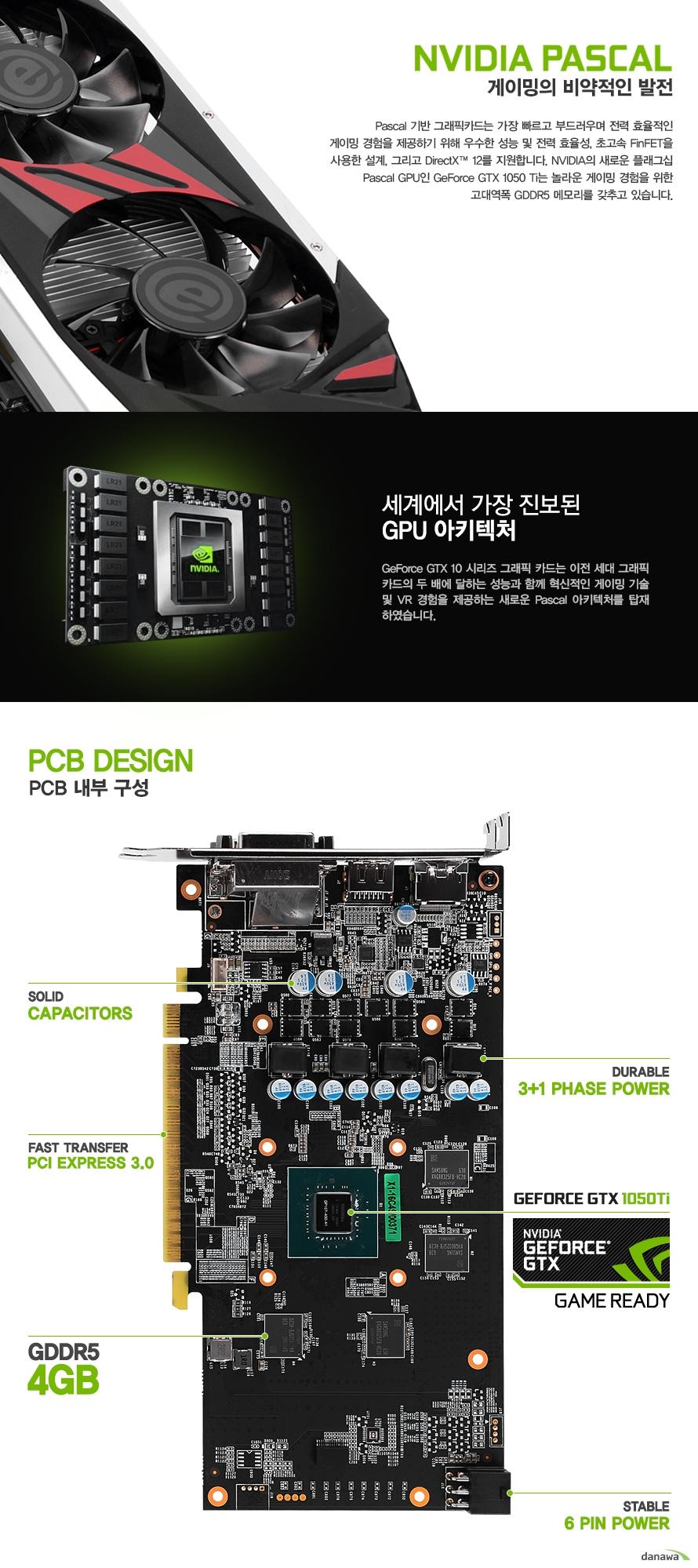 엔비디아 파스칼게이밍의 비약적인 발전Pascal 기반 그래픽카드는 가장 빠르고 부드러우며 전력 효율적인게이밍 경험을 제공하기 위해 우수한 성능 및 전력 효율성, 초고속 FinFET을사용한 설계, 그리고 DirectX 12를 지원합니다. NVIDIA의 새로운 플래그십Pascal GPU인 GeForce GTX 1050 Ti는 놀라운 게이밍 경험을 위한고대역폭 GDDR5 메모리를 갖추고 있습니다.세계에서 가장 진보된GPU 아키텍처GeForce GTX 10 시리즈 그래픽 카드는 이전 세대 그래픽카드의 두 배에 달하는 성능과 함께 혁신적인 게이밍 기술및 VR 경험을 제공하는 새로운 Pascal 아키텍처를 탑재하였습니다.PCB 내부 구성PCB DESIGN지포스 GTX1050Ti 칩셋솔리드 캐패시터3+1 페이즈 전원부PCI 익스프레스 3.0GDDR5 4GB6핀 전원 커넥터