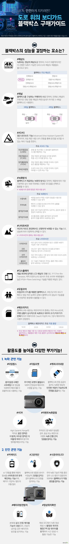 라이트컴 COMS GF172 2채널 (단품)