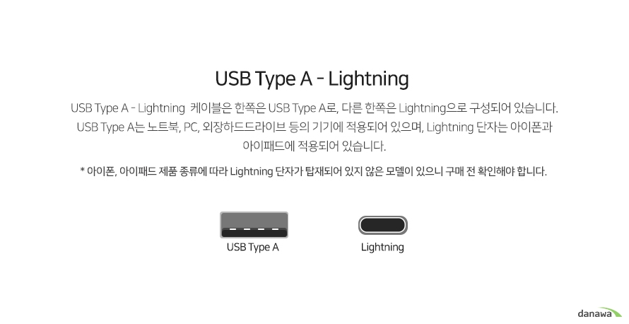 UGREEN 라이트닝 8핀 ㄱ자형 충전 케이블 (U-60521) (1m)