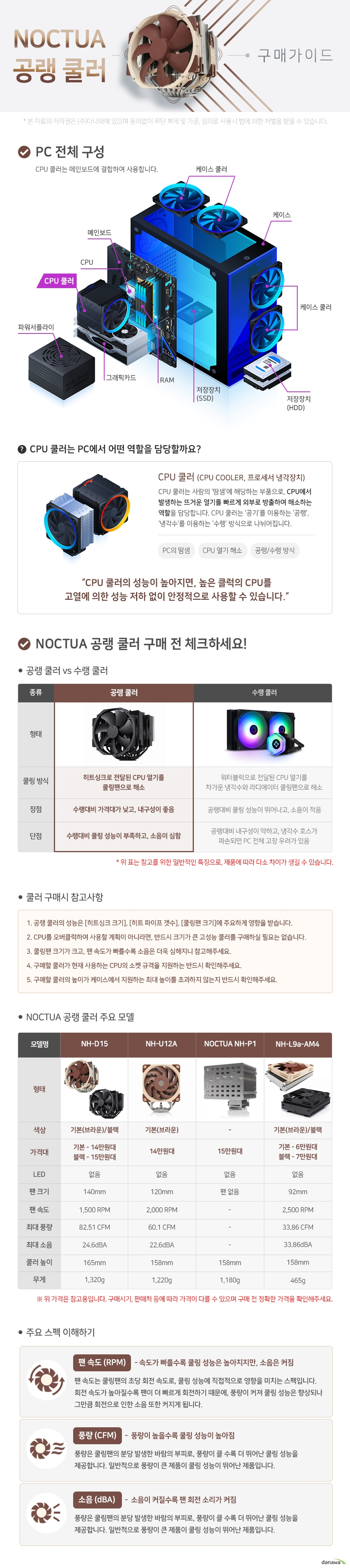 NOCTUA NH-U12S redux