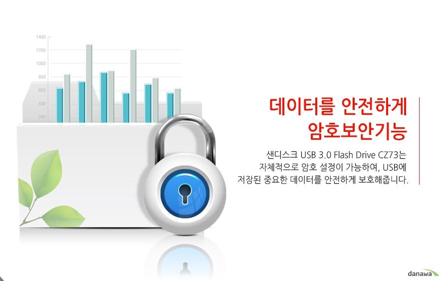 데이터를 안전하게 암호보안기능