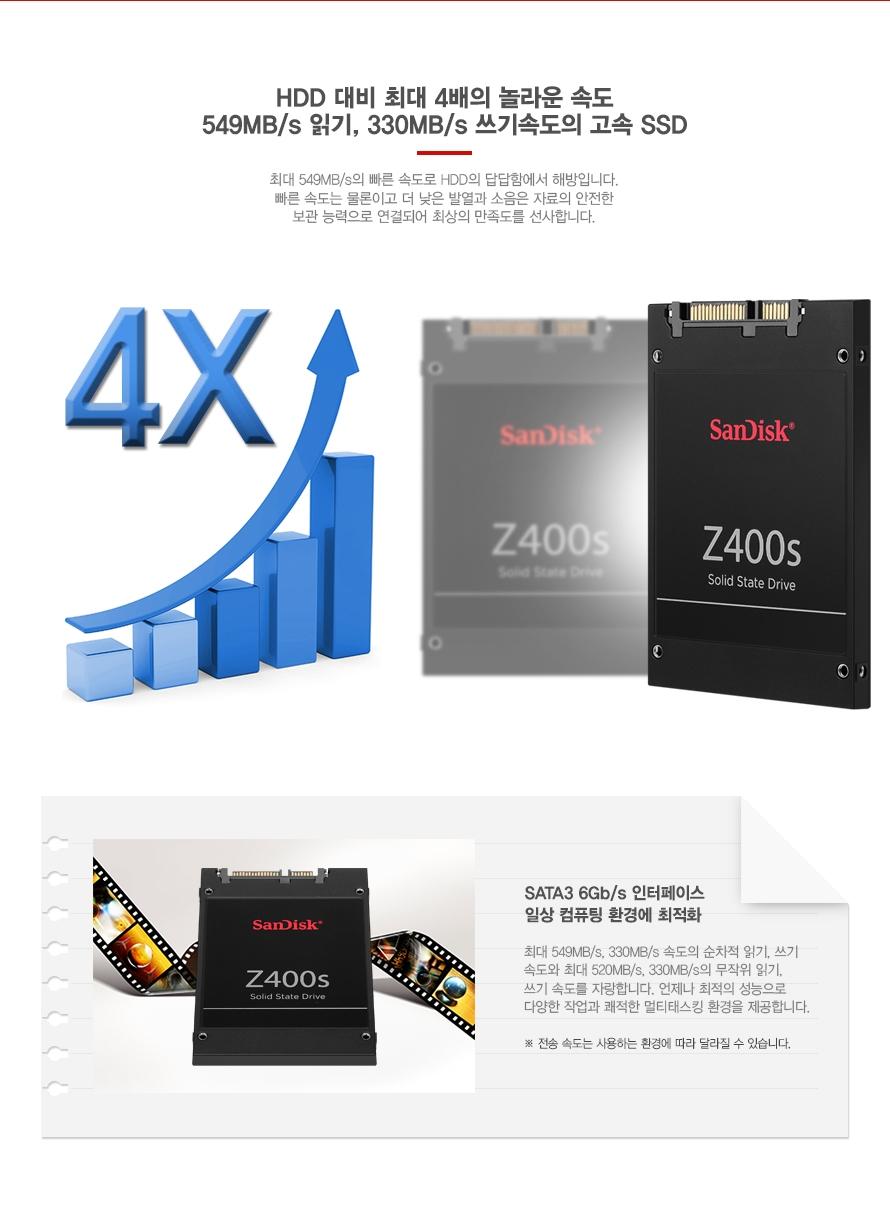 HDD 대비 최대 4배의 놀라운 속도 549MB/s 읽기, 330MB/s 쓰기속도의 고속 SSD    최대 540MB/s의 빠른 속도로 HDD의 답답함에서 해방입니다. 빠른 속도는 물론이고 더 낮은 발열과 소음은 자료의 안전한 보관 능력으로 연결되어 최상의 만족도를 선사합니다.    SATA3 6Gb/s 인터페이스 일상 컴퓨팅 환경에 최적화    최대 549MB/s, 330MB/s 속도의 순차적 읽기, 쓰기 속도와 최대 520MB/s, 330MB/s의 무작위 읽기, 쓰기 속도를 자랑합니다. 언제나 최적의 성능으로 다양한 작업과 쾌적한 멀티태스킹 환경을 제공합니다. 전송속도는 사용하는 환경에 따라 달라질 수 있습니다.