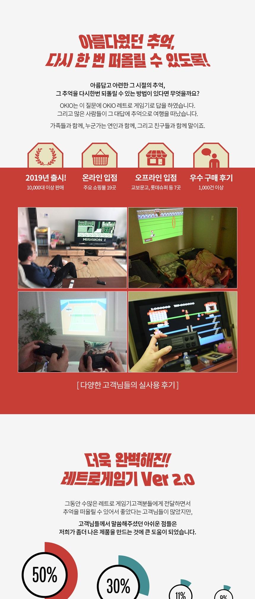 혀니별 OKIO 레트로 가정용 게임기 2 360