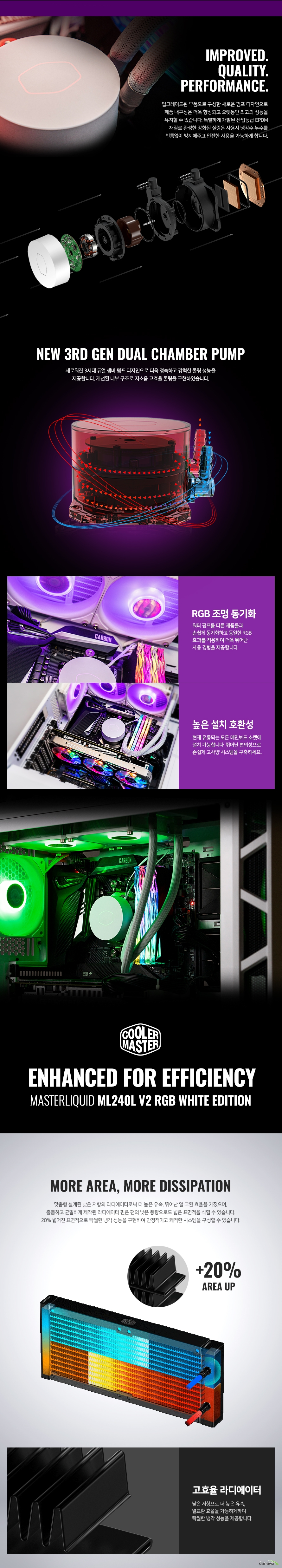 쿨러마스터 MasterLiquid ML240L V2 RGB (WHITE)