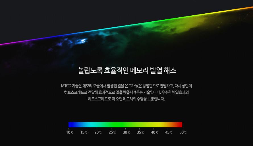 GeIL DDR4-2666 CL16 SUPER LUCE RGB Sync 블랙 (8GB)