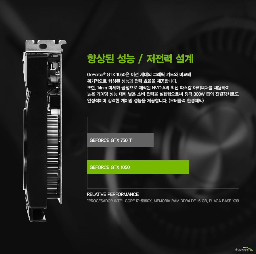 향상된 성능 / 저전력 설계GeForce GTX 1050은 이전 세대의 그래픽 카드와 비교해 획기적으로 향상된 성능과 전력 효율을 제공합니다.또한, 16nm 미세화 공정으로 제작된 NVIDIA의 최신 파스칼 아키텍쳐를 채용하여높은 게이밍 성능 대비 낮은 소비 전력을 실현함으로써 정격 300W 급의 전원장치로도안정적이며 강력한 게이밍 성능을 제공합니다. (오버클럭 환경제외) 그래프GEFORCE GTX 750 TiGEFORCE GTX 1050Relative Performance*Procesador Intel Core i7-5960X, memoria RAM DDR4 de 16 GB, placa base X99