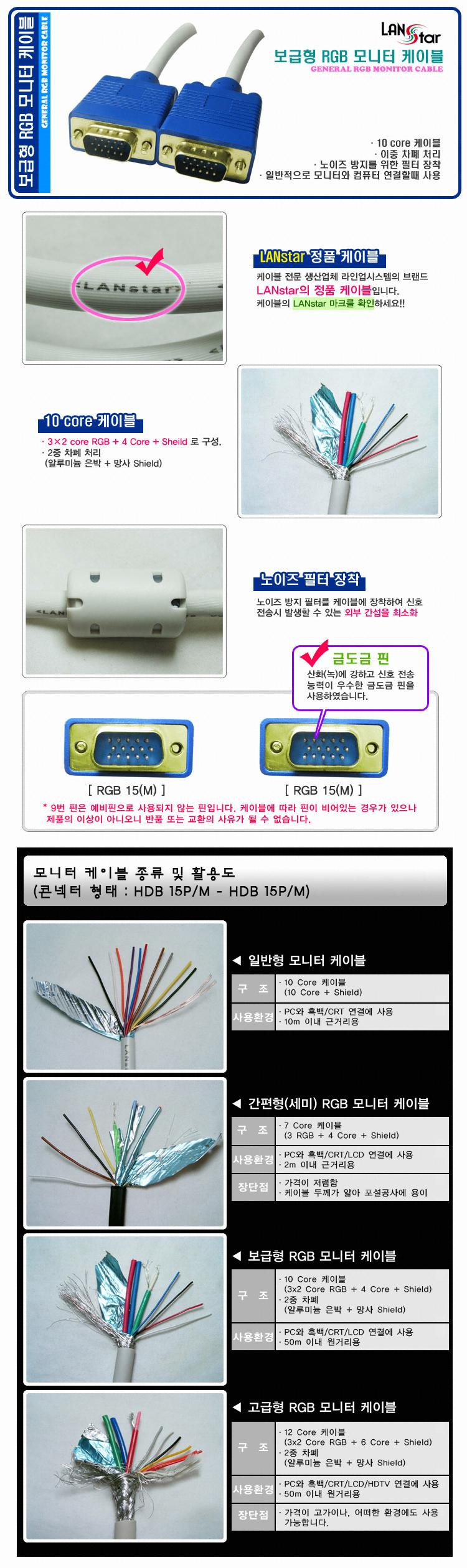 라인업시스템 LANSTAR 보급형 RGB 모니터 금장콘넥터 케이블 (LS-RGB-15MM, 20m)
