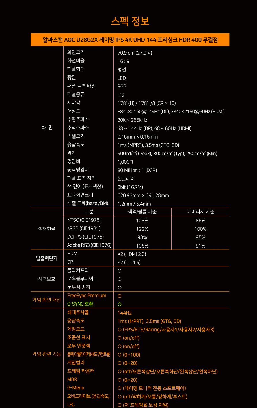 알파스캔 AOC U28G2X 게이밍 IPS 4K UHD 144 프리싱크 HDR 400 무결점