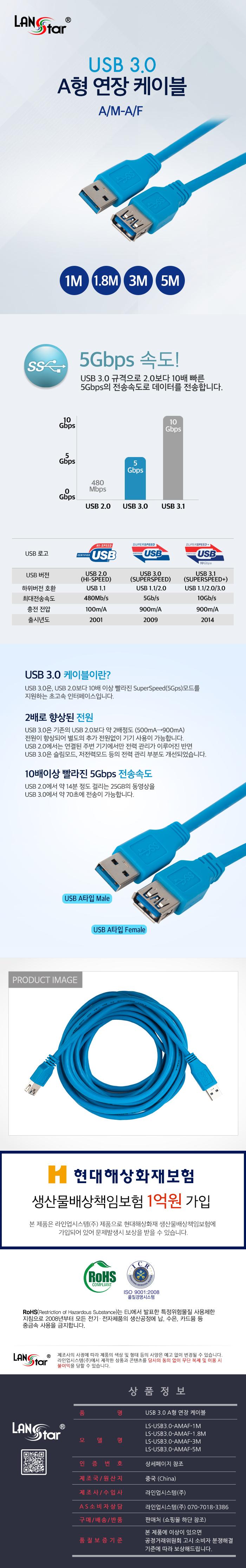 라인업시스템 LANSTAR USB 3.0 A형 연장 케이블 (LS-USB3.0-AMAF, 3m)