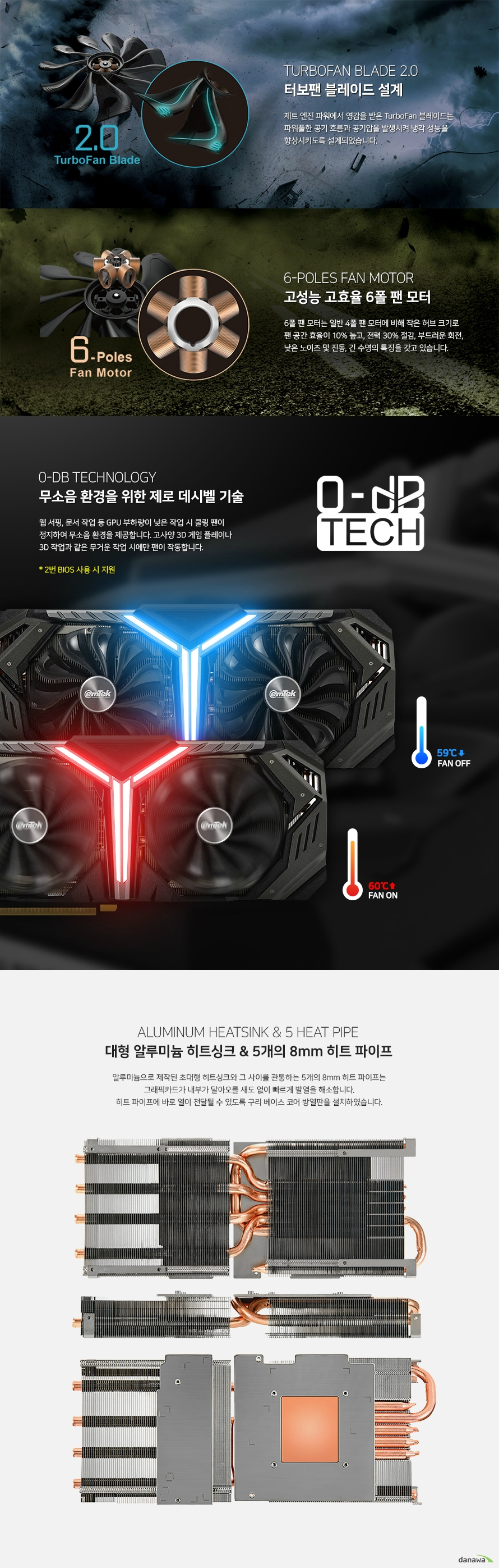 이엠텍 XENON 지포스 RTX 2060 SUPER TURBO JET OC D6 8GB