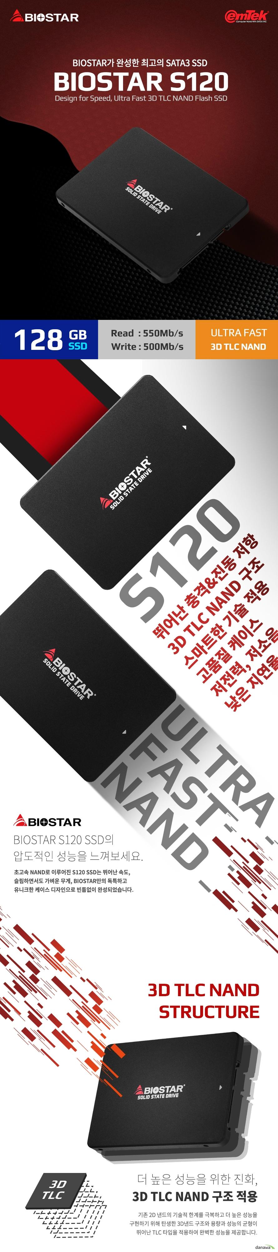 이엠텍 BIOSTAR S120 (128GB)  제품 상세 정보  용량 128GB 인터페이스 SATA3 낸드 종류 3D TLC 낸드 플래시 컨트롤러 MAXIO 0902  제품 성능 읽기 최대 550MB/S 쓰기 최대 500MB/S  작동 온도 0도에서 영상 70도까지  정격 전압 DC 5V  제품 특징 TRIM S.M.A.R.T NCQ WEAR LEVELING 기술 적용 제품 크기 길이 100 밀리미터 넓이 70 밀리미터 두께 7 밀리미터  충격 저항 1500G 진동 저항 7~800헤르츠  습도 5%~95%에서 작동가능  전력 소모   사용시 1.6와트 대기시 0.34와트  제품 무게 36그램 제품 보증 3년 무상보증 KC인증번호 R R EMT BS S120