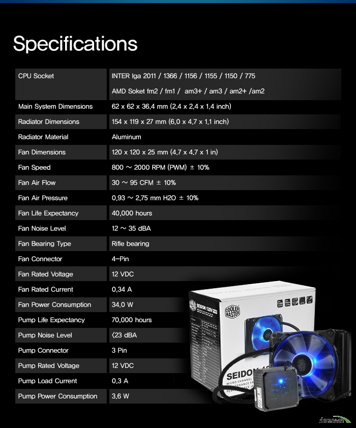 Specifications CPU Socket		INTER lga 2011 / 1366 / 1156 / 1155 / 1150 / 775		AMD Soket fm2 / fm1 /  am3+ / am3 / am2+ /am2Main System Dimensions		62 x 62 x 36.4 mm (2.4 x 2.4 x 1.4 inch)Radiator Dimensions		154 x 119 x 27 mm (6.0 x 4.7 x 1.1 inch)Radiator Material		AluminumFan Dimensions		120 x 120 x 25 mm (4.7 x 4.7 x 1 in)Fan Speed		800 ~ 2000 RPM (PWM) ± 10%Fan Air Flow		30 ~ 95 CFM ± 10%Fan Air Pressure		0.93 ~ 2.75 mm H2O ± 10%Fan Life Expectancy		40,000 hoursFan Noise Level		12 ~ 35 dBAFan Bearing Type		Rifle bearingFan Connector		4-PinFan Rated Voltage		12 VDCFan Rated Current		0.34 AFan Power Consumption		34.0 WPump Life Expectancy		70,000 hoursPump Noise Level		<23 dBAPump Connector		3 PinPump Rated Voltage		12 VDCPump Load Current		0.3 APump Power Consumption		3.6 W