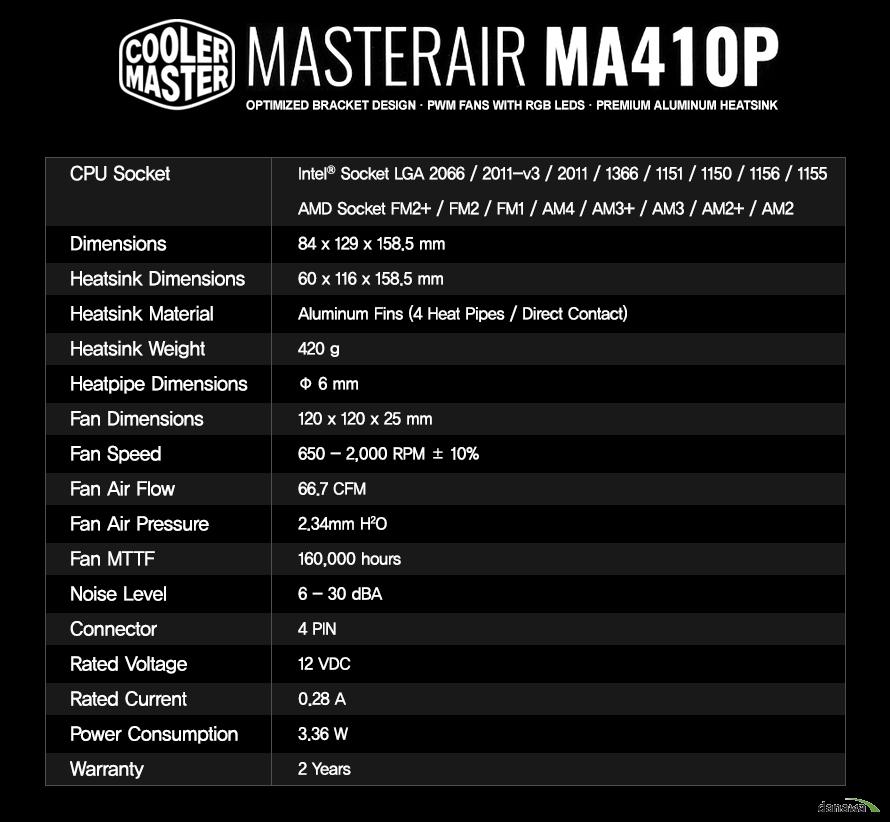 상세 스펙 CPU 소켓 인텔 소켓 LGA 2066 2011-V3 2011 1366 1151 1150 1156 1155 AMD 소켓 FM2플러스 FM2 FM1 AM4 AM3플러스 AM3 AM2플러스 AM2 DIMENSIONS 84 129 158.5 밀리미터 HEATSINK DIMENSIONS 60 116 158.5 밀리미터 HEATSINK MATERIAL 알루미늄 핀 4히트 파이프 다이렉트 콘택트 HEATSINK WEIGHT 420그램 HEATPIPE DEMENSIONS 지름 6밀리미터 FAN DIMENSIONS 120 120 25밀리미터 FAN SPEED 650에서 2000RPM + - 10퍼센트 FAN AIR FLOW 66.7CFM FAN AIR PRESSURE 2.34 밀리미터 H20 FAN MTTF 16만시간 NOISE LEVEL 6에서 30데시벨 CONNECTOR 4핀 커넥터 RATED VOLTAGE 12VDC RATED CURRENT 0.28암페어 POWER CONSUMPTION 3.36와트 WARRANTY 2년 보증