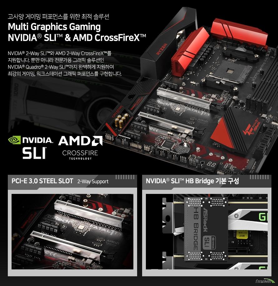 NVIDIA 2-Way SLI와 AMD 2-Way CrossFireX를 지원합니다. 뿐만 아니라 전문가용 그래픽 솔루션인 NVIDIA Quadro 2-Way SLI까지 완벽하게 지원하여 최강의 게이밍, 워크스테이션 그래픽 퍼포먼스를 구현합니다.
