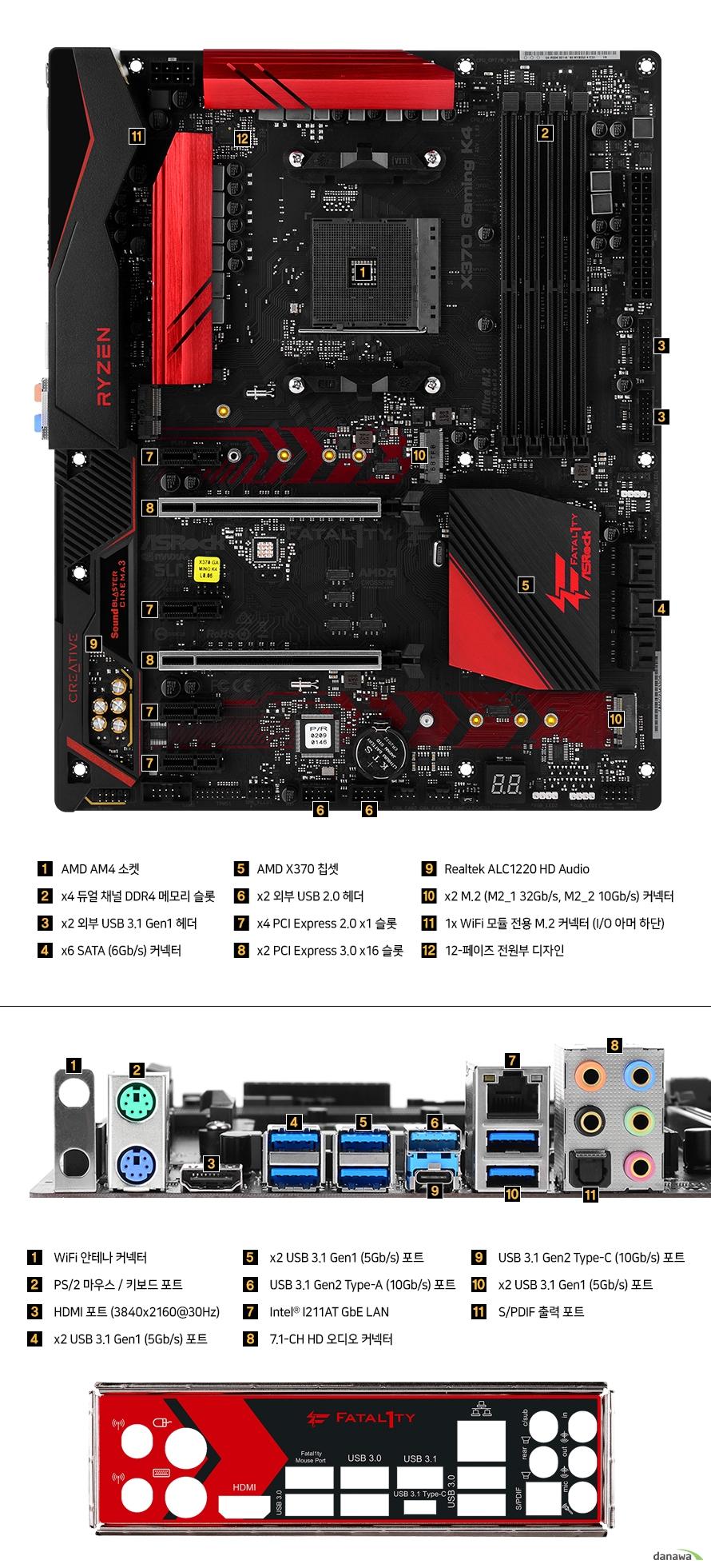 프론트 뷰AMD AM4 소켓x4 듀얼 채널 DDR4 메모리 슬롯x2 외부 USB 3.1 Gen1 헤더x6 SATA (6Gb/s) 커넥터AMD X370 칩셋x2 외부 USB 2.0 헤더x2 PCI Express 3.0 x16 슬롯x4 PCI Express 2.0 x1 슬롯Realtek ALC1220 HD Audiox2 M.2 (M2_1 32Gb/s, M2_2 10Gb/s) 커넥터1x WiFi 모듈 전용 M.2 커넥터 (I/O 아머 하단)12-페이즈 전원부 디자인백패널 포트WiFi 안테나 커넥터PS/2 마우스 / 키보드 포트HDMI 포트 (3840x2160@30Hz)x2 USB 3.1 Gen1 (5Gb/s) 포트x2 USB 3.1 Gen1 (5Gb/s) 포트USB 3.1 Gen2 Type-A (10Gb/s) 포트Intel® I211AT GbE LAN7.1-CH HD 오디오 커넥터USB 3.1 Gen2 Type-C (10Gb/s) 포트x2 USB 3.1 Gen1 (5Gb/s) 포트S/PDIF 출력 포트