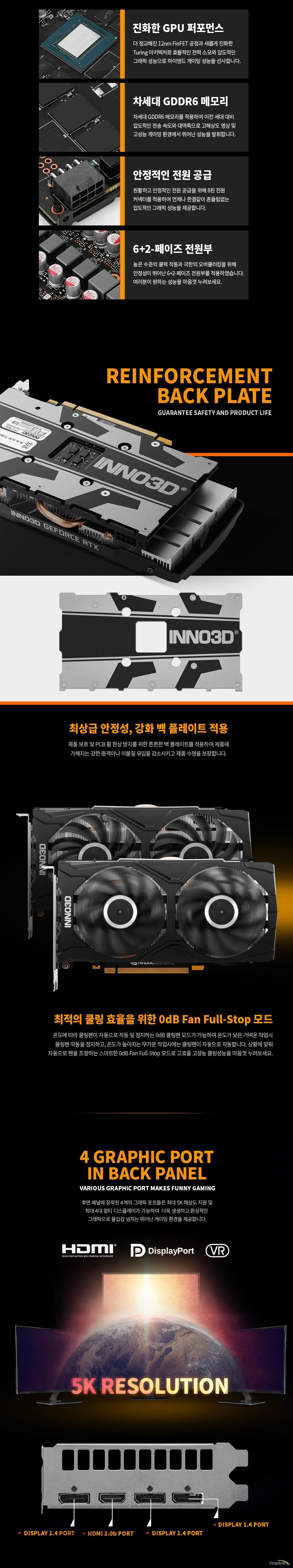 INNO3D  지포스 RTX 2060 SUPER OC D6 8GB 백플레이트