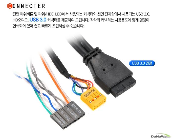 SILVERSTONE Milo ML05B iBORA 제품 커넥터 확대 이미지 및 설명