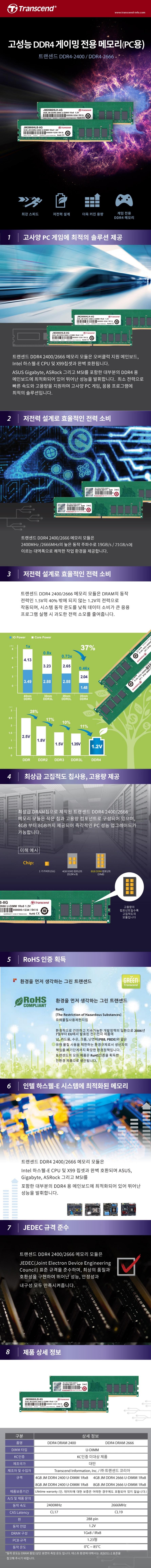 트랜센드  DDR4 8G PC4-21300