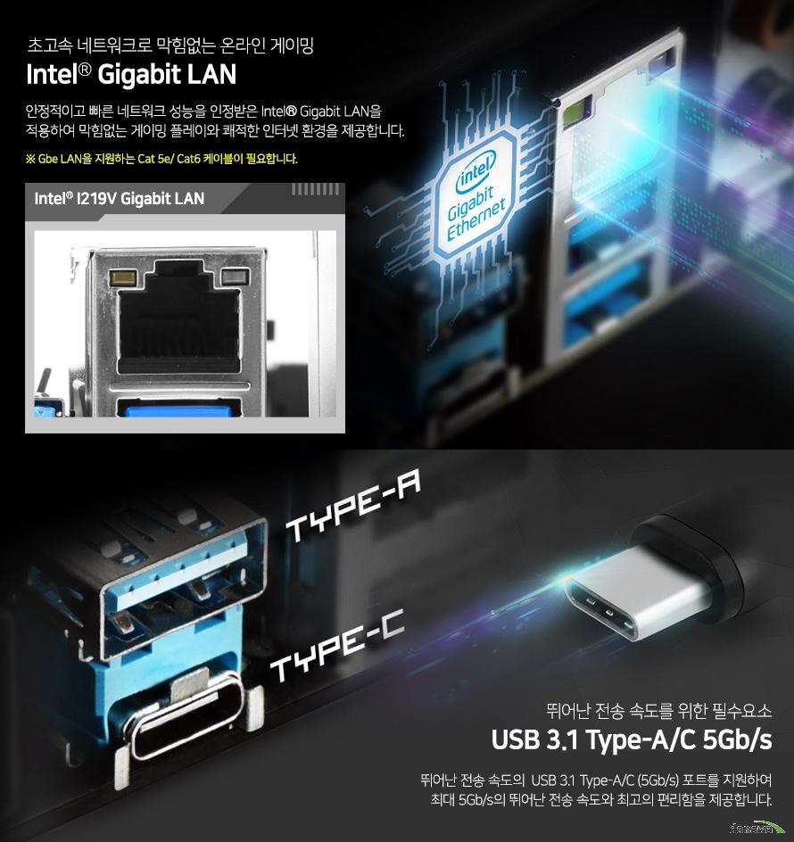 초고속 네트워크로 막힘 없는 온라인 게이밍 인텔 기가비트 랜  안정적이고 빠른 네트워크 성능을 인정받은 인텔의 기가비트 랜을 적용하여 막힘 없는 게이밍 플레이와 쾌적한 인터넷 환경을 즐기세요  ※ GbE LAN을 지원하는 Cat5e / Cat6 케이블이 필요합니다.  뛰어난 전송 속도를 위한 필수요소 USB 3.1 타입 A C 5기가바이트  뛰어난 전송속도의 USB 3.1 타입 A C 5기가바이트 포트를 지원하여 최대 5기가바이트의 뛰어난 전송 속도와 최고의 편리함을 제공합니다.