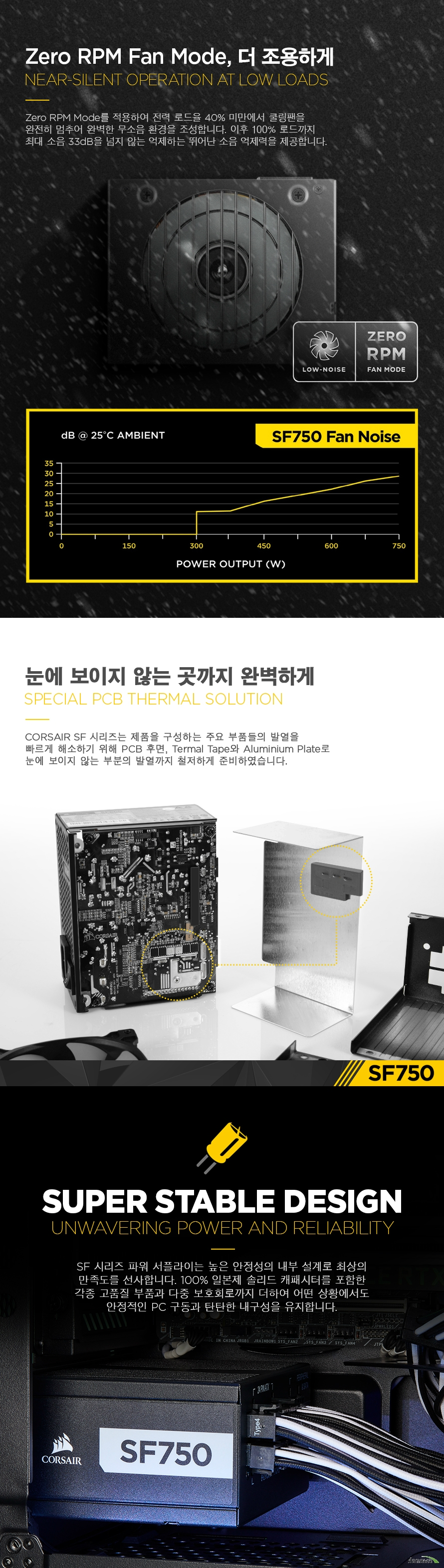 CORSAIR  SF750 80 PLUS Platinum