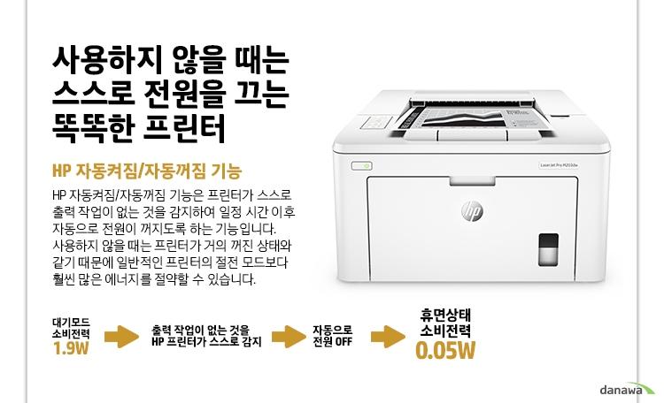 사용하지 않을 때는 스스로 전원을 끄는 똑똑한 프린터 HP 자동켜짐/자동꺼짐 기능 HP 자동켜짐/자동꺼짐 기능은 프린터가 스스로 출력 작업이 없는 것을 감지하여 일정 시간 이후 자동으로 전원이 꺼지도록 하는 기능입니다. 사용하지 않을 때는 프린터가 거의 꺼진 상태와 같기 때문에 일반적인 프린터의 절전 모드보다 훨씬 많은 에너지를 절약할 수 있습니다. 대기모드 소비전력 1.9W 출력 작업이 없는 것을 HP 복합기가 스스로 감지 자동으로 전원 OFF 휴면상태 소비전력 0.05W