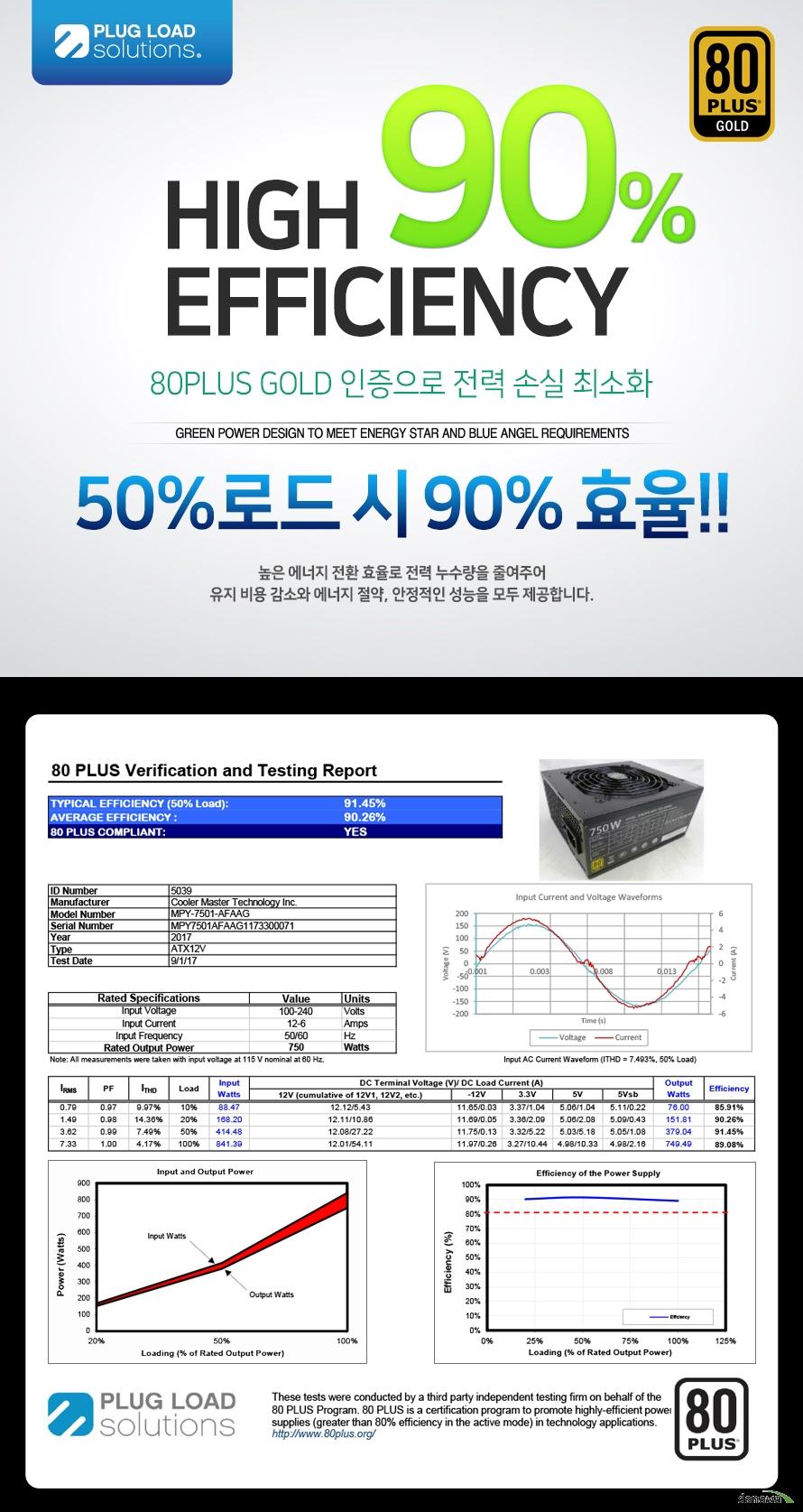 쿨러마스터  GOLD V750 FULL MODULAR
