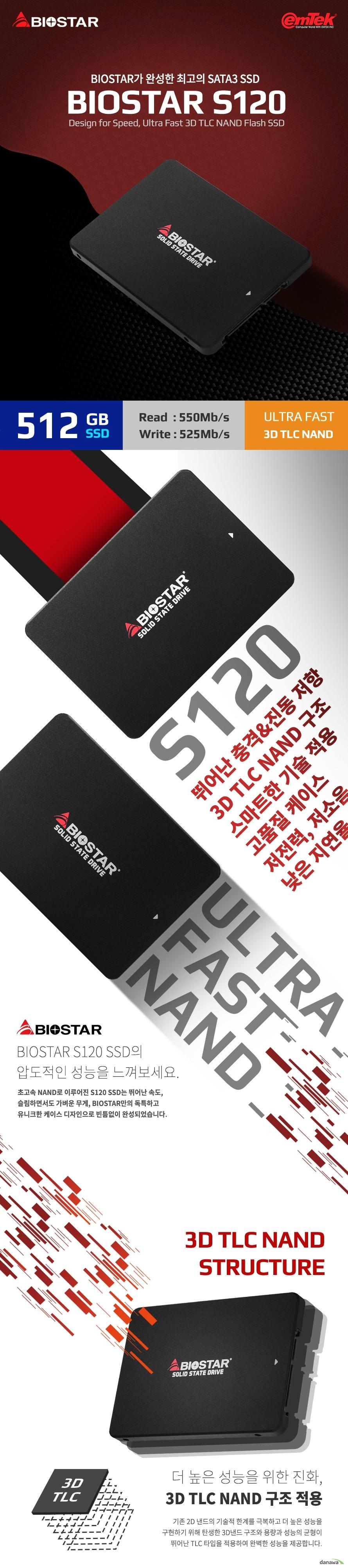 이엠텍 BIOSTAR S120 (512GB)  제품 상세 정보  용량 512GB 인터페이스 SATA3 낸드 종류 3D TLC 낸드 플래시 컨트롤러 MAXIO 0902  제품 성능 읽기 최대 550MB/S 쓰기 최대 525MB/S  작동 온도 0도에서 영상 70도까지  정격 전압 DC 5V  제품 특징 TRIM S.M.A.R.T NCQ WEAR LEVELING 기술 적용 제품 크기 길이 100 밀리미터 넓이 70 밀리미터 두께 7 밀리미터  충격 저항 1500G 진동 저항 7~800헤르츠  습도 5%~95%에서 작동가능  전력 소모   사용시 1.6와트 대기시 0.34와트  제품 무게 36그램 제품 보증 3년 무상보증 KC인증번호 R R EMT BS S120