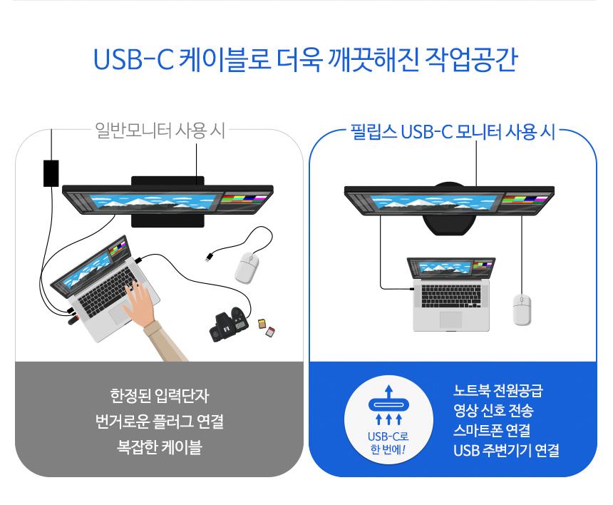 필립스 273B9 USB-C 프리싱크 높낮이 시력보호 무결점