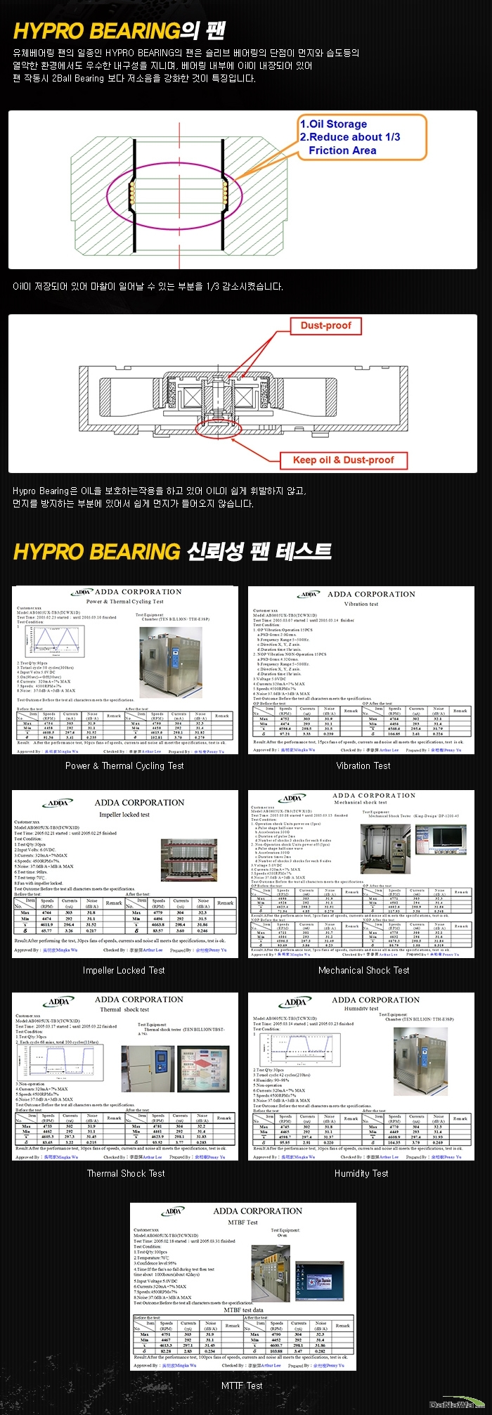 POWEREX BLACK HAWK 650W Hypro bearing의 팬