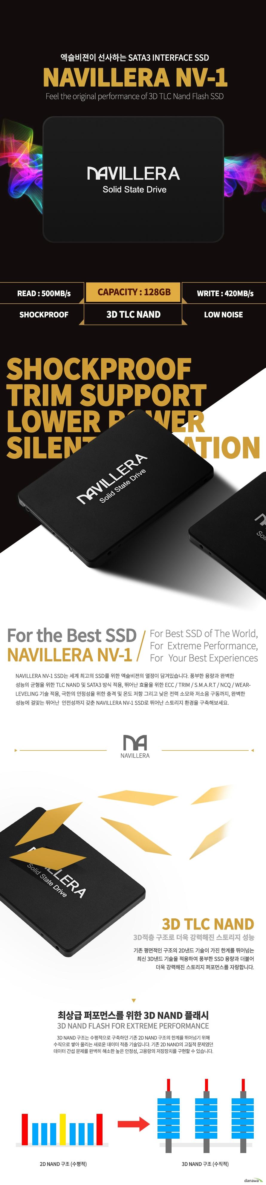 제품상세정보 제품모델 NAVILLERA NV-1 용량 128GB 인터페이스 SATA3(6Gb/s) 낸드 TLC NAND FLASH 컨트롤러 Yeestor YS908.XY 읽기/쓰기 MAX.READ : 500MB/s, MAX.WHITE : 420MB/s 환경온도 OPERATION:0℃~70℃, STORAGE:-40℃~85℃ 전압 DC5V 기술 TRIM/S.M.A.R.T/NCQ/ECC/WEAR-LEVELING 크기 100x70x7mm 무게 50g 보증기간 3년 kc인증 R-R-ABG-NV128G