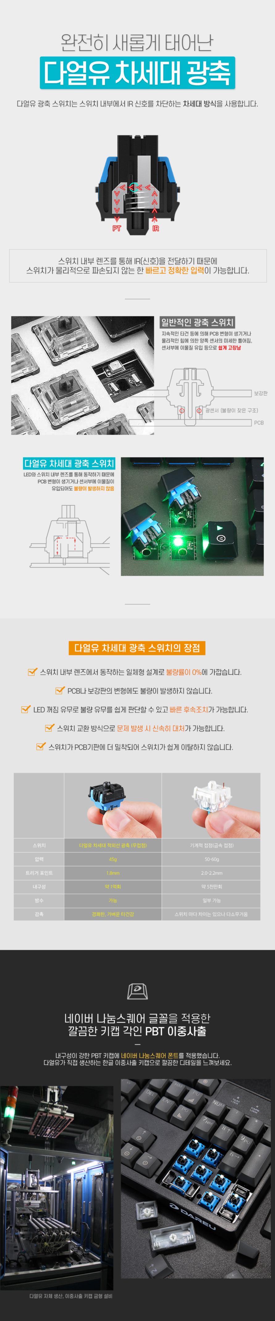 다얼유 DK750 PLUS PBT 플러스 화이트 LED (블랙, 클릭)