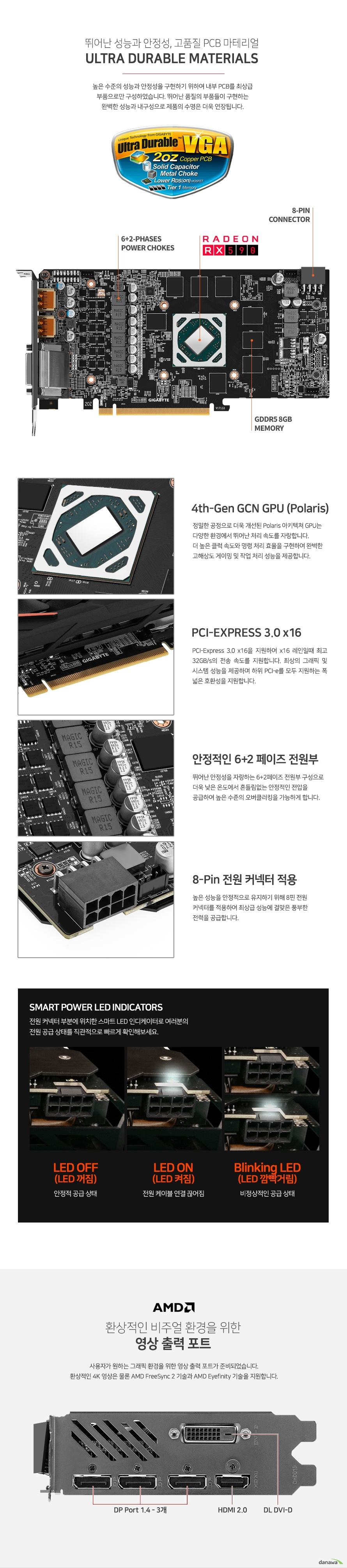 GIGABYTE  라데온 RX 590 Gaming D5 8GB