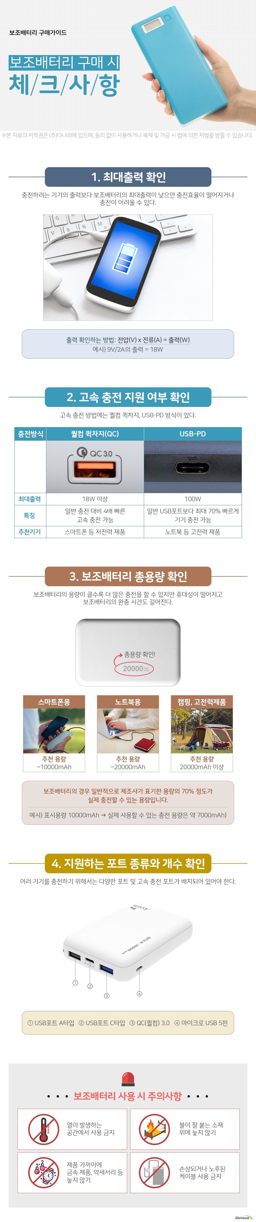 이메이션 퀵차지3.0+USB-PD 65W 3포트 보조배터리 LC-65C 20000mAh