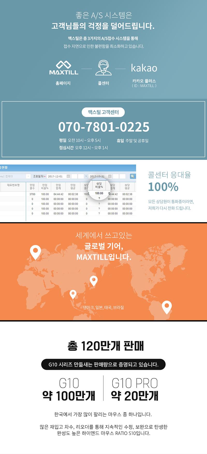 MAXTILL RATIO S10 PMW 3389 게이밍 마우스 (블랙)
