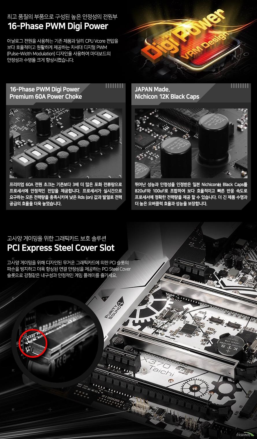 아날로그 전원을 사용하는 기존 제품과 달리 CPU Vcore 전압을 보다 효율적이고 원활하게 제공하는 차세대 디지털 PWM (Pulse-Width Modulation) 디자인을 사용하여 마더보드의 안정성과 수명을 크게 향상시켰습니다. 고사양 게이밍을 위해 디자인된 무거운 그래픽카드에 의한 PCI 슬롯의 파손을 방지하고 더욱 향상된 연결 안정성을 제공하는 PCI Steel Cover 슬롯으로 강철같은 내구성과 안정적인 게임 플레이를 즐기세요.