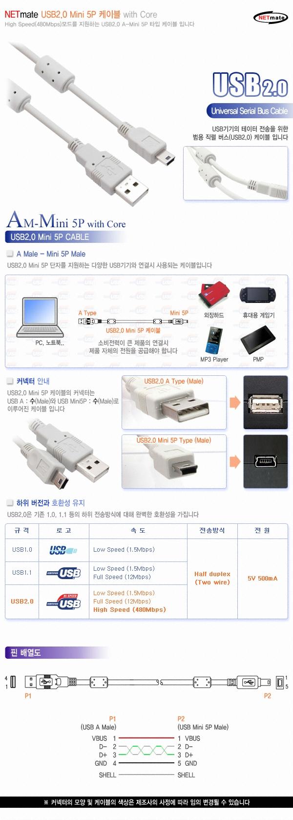 USB20_Mini5p_Core_dn.jpg