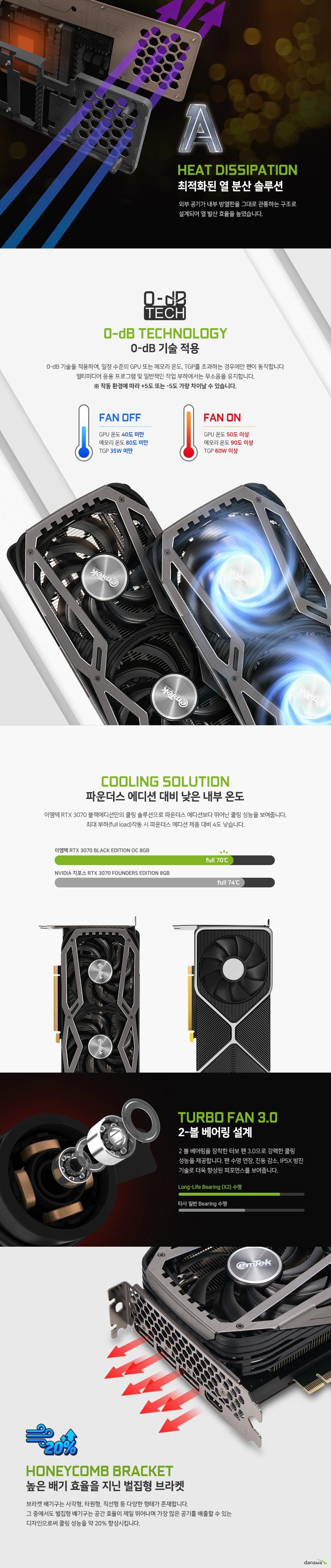 이엠텍 지포스 RTX 3070 BLACK EDITION OC D6 8GB