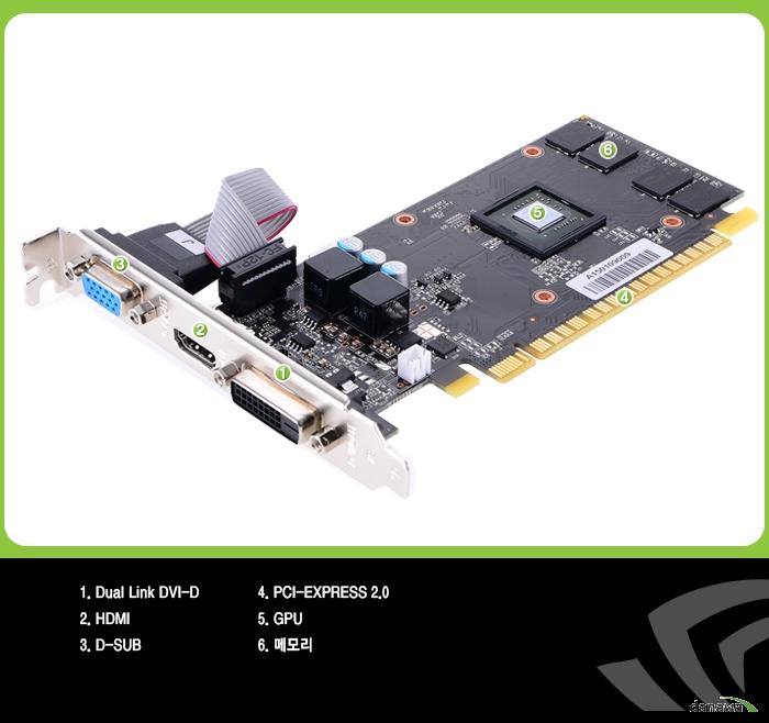 XENON GT730 D3 1GB LP 제품 내부구성 / 포트구성