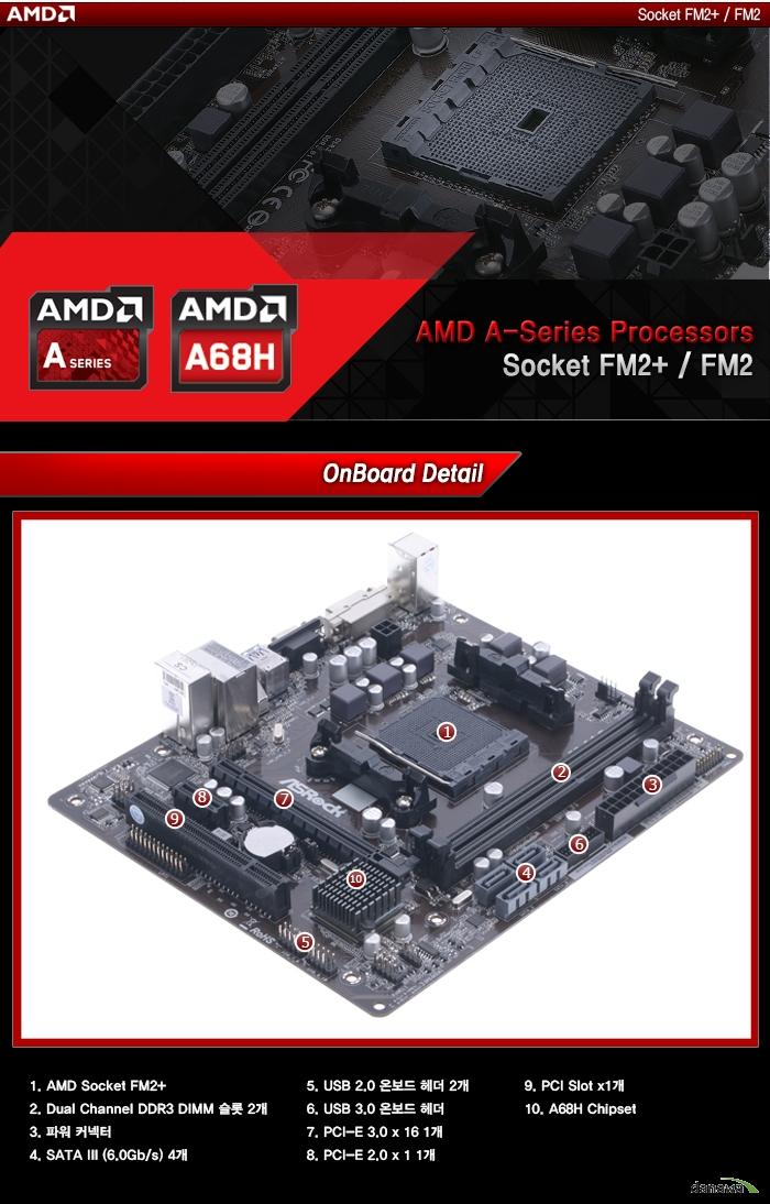 ASRock FM2A68M-HD+ 온보드 각 부 명칭 및 설명