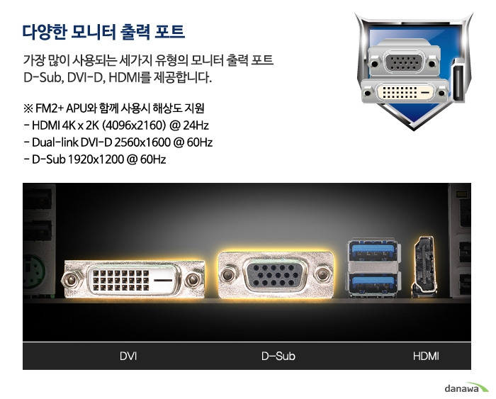 ASRock FM2A68M-HD+ Full Spike Protection 설명