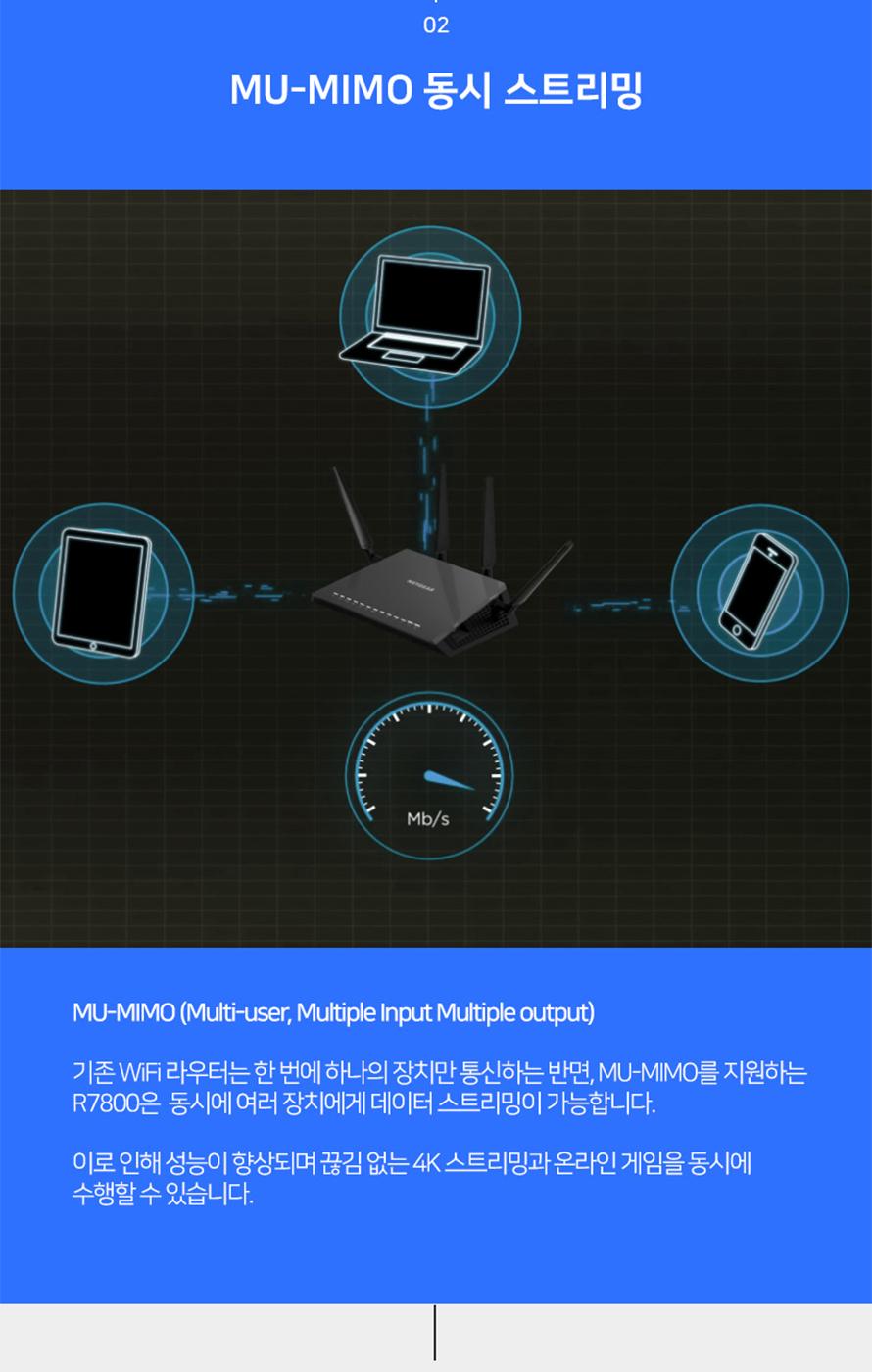 넷기어 Nighthawk X4S R7800 유무선공유기